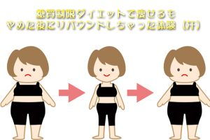 糖質制限ダイエットで痩せるも、やめた後にリバウンドしちゃった体験(汗)